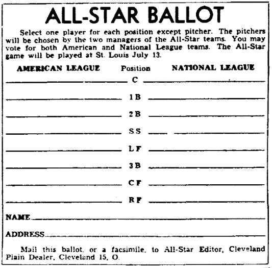 All-Star Ballots Near 4 Million Votes